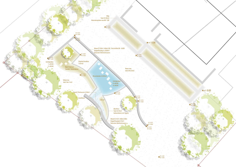 Umraum_Projekte_Planung_Frauenfeld